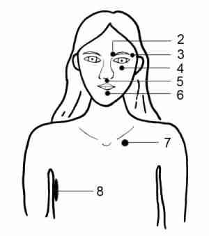 How To Do Emotional Freedom Technique