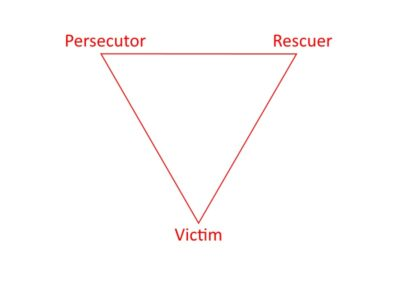 narcissists and the drama triangle
